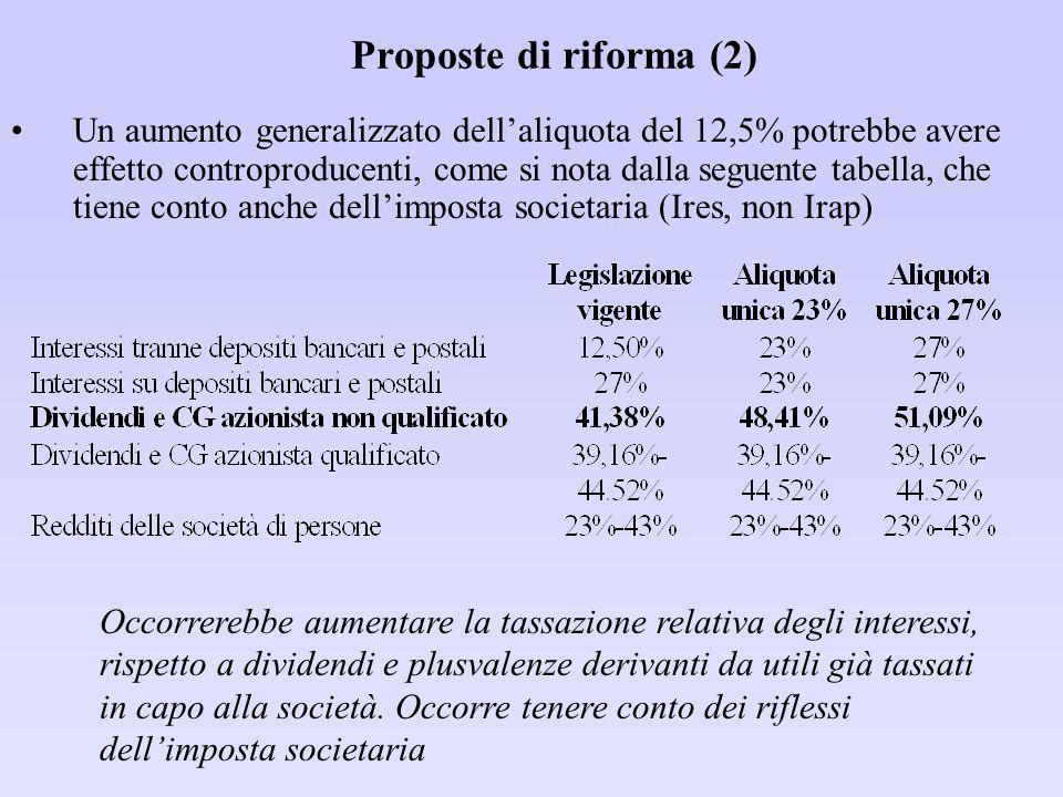 Proposte di riforma (2)