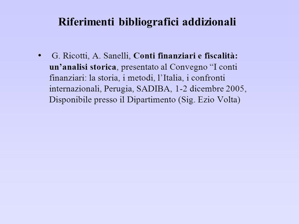 Riferimenti bibliografici addizionali