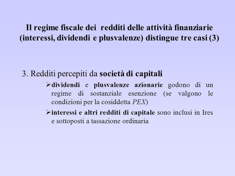 3. Redditi percepiti da società di capitali