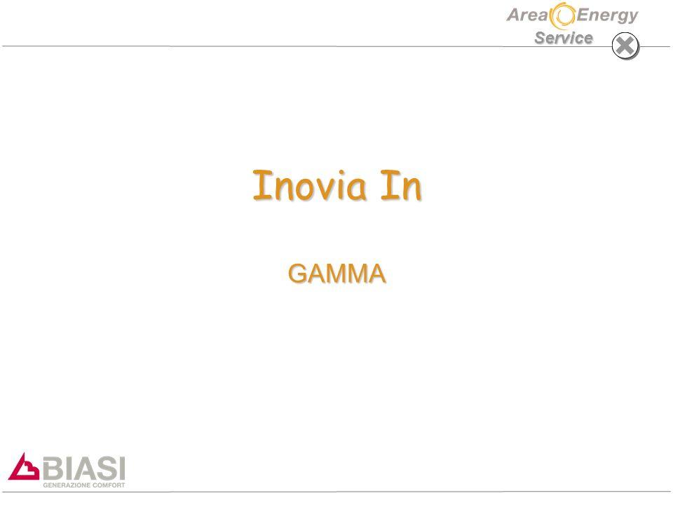Inovia In GAMMA