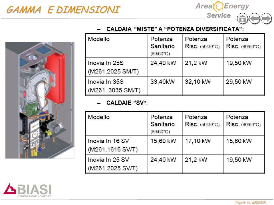GAMMA E DIMENSIONI Modello Potenza Sanitario Potenza Risc. (50/30°C)