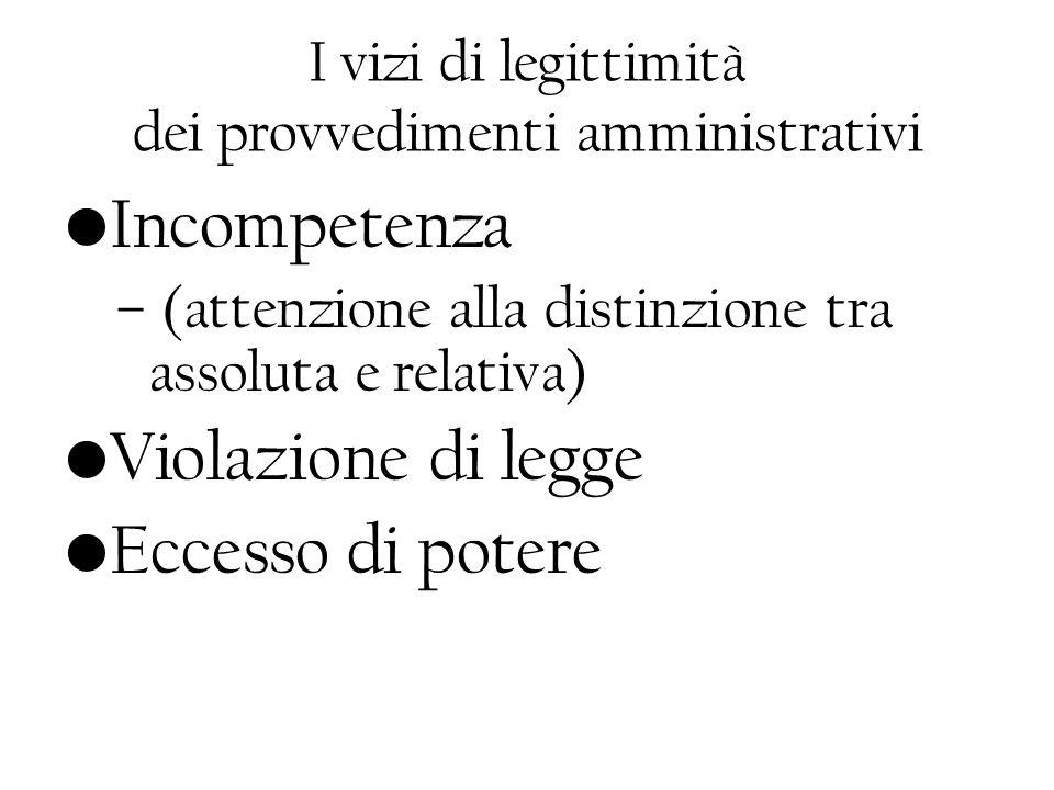 I vizi di legittimità dei provvedimenti amministrativi