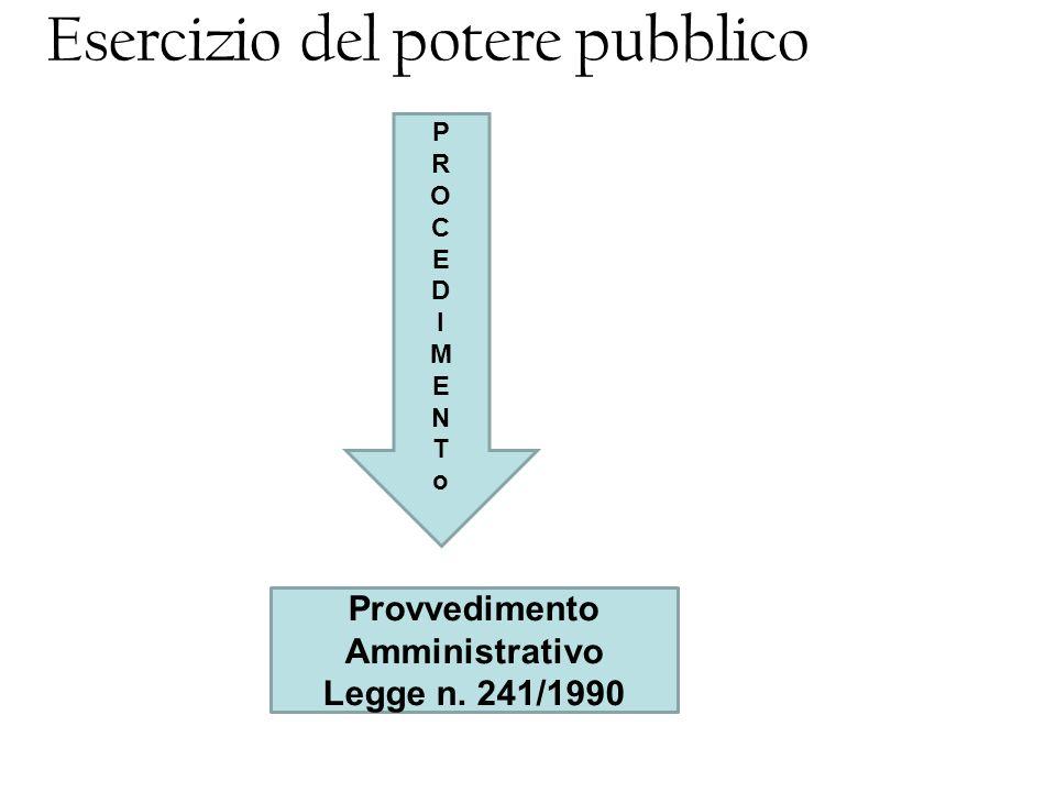 Esercizio del potere pubblico