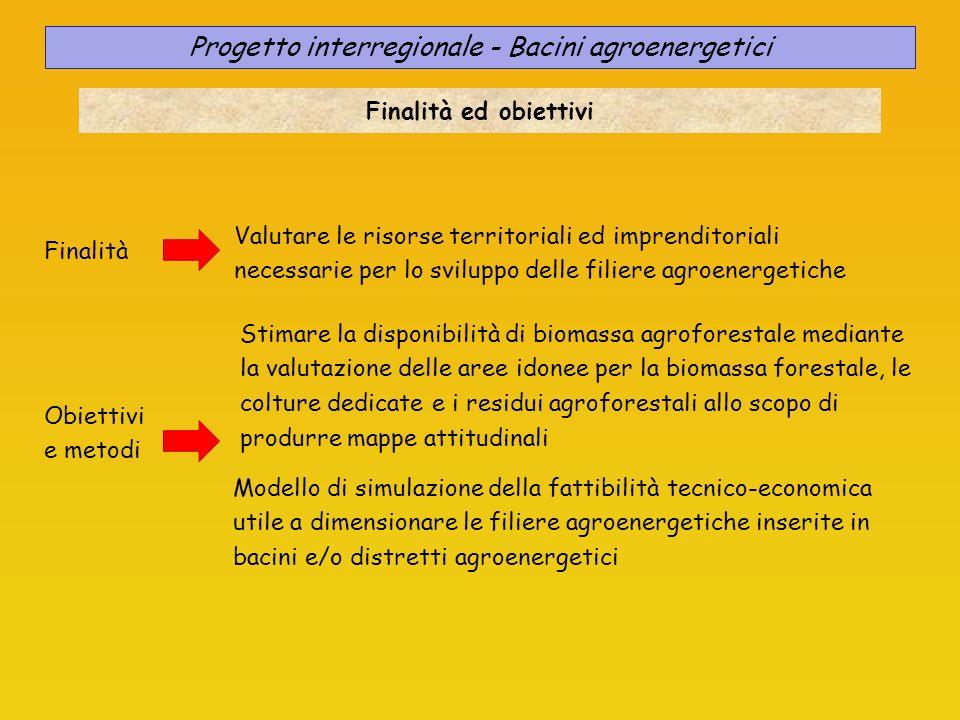 Progetto interregionale - Bacini agroenergetici