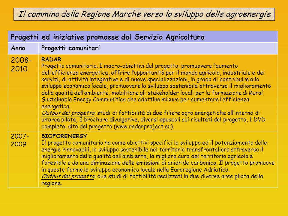 Il cammino della Regione Marche verso lo sviluppo delle agroenergie