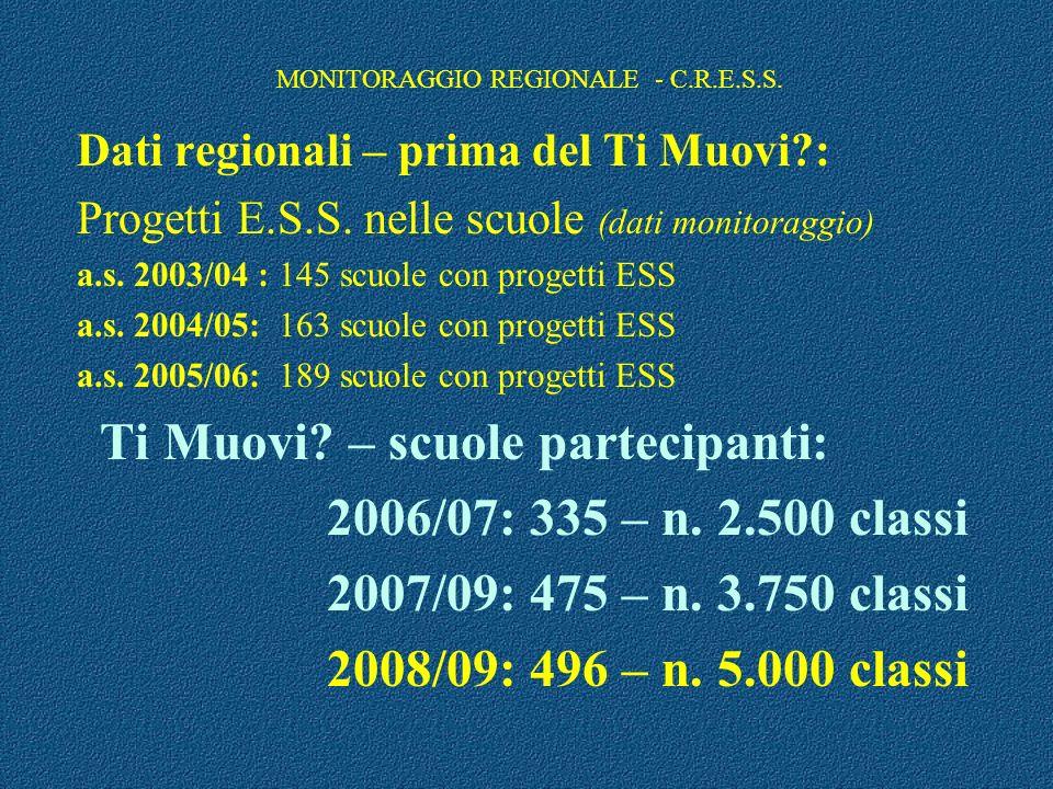 MONITORAGGIO REGIONALE - C.R.E.S.S.