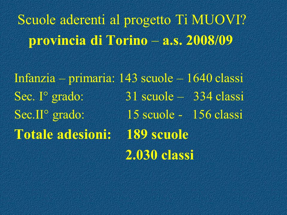 provincia di Torino – a.s. 2008/09