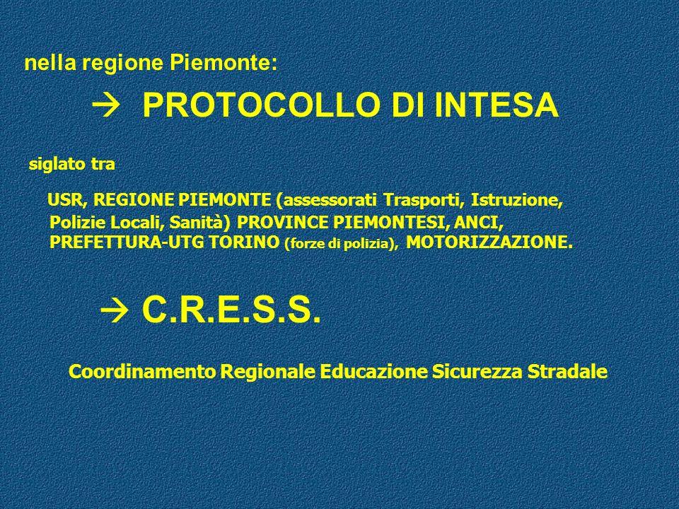 nella regione Piemonte: