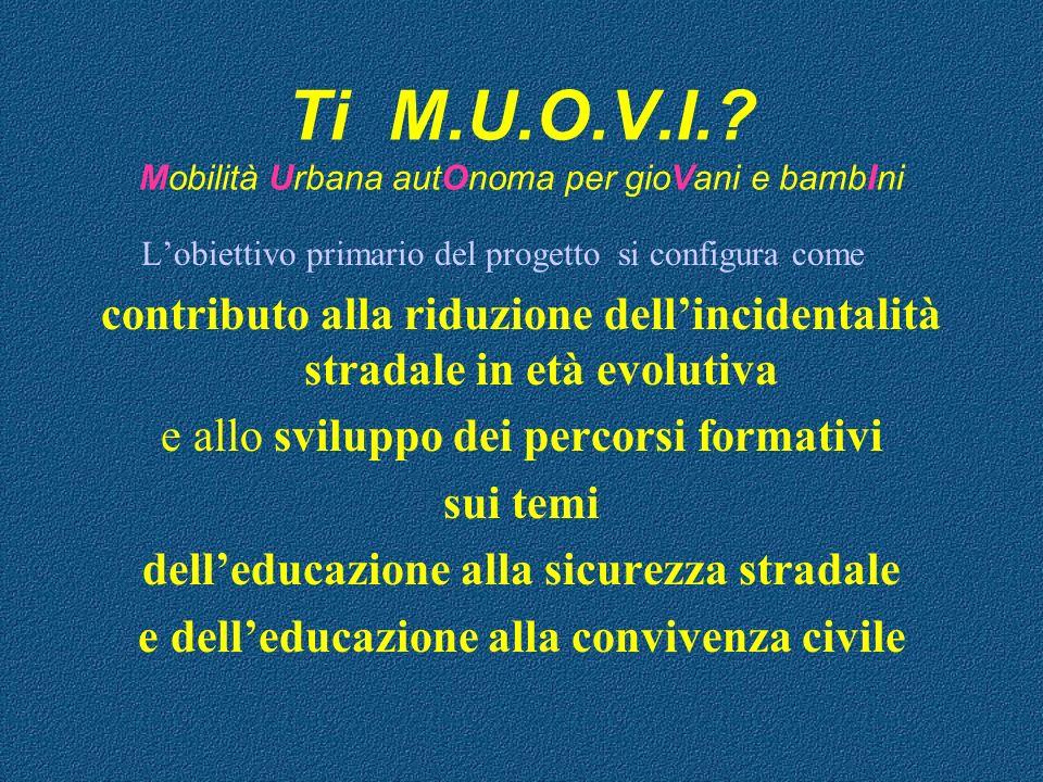 Ti M.U.O.V.I. Mobilità Urbana autOnoma per gioVani e bambIni