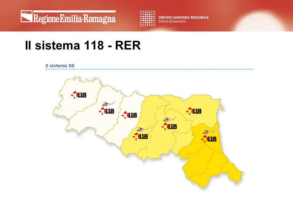 Il sistema 118 - RER