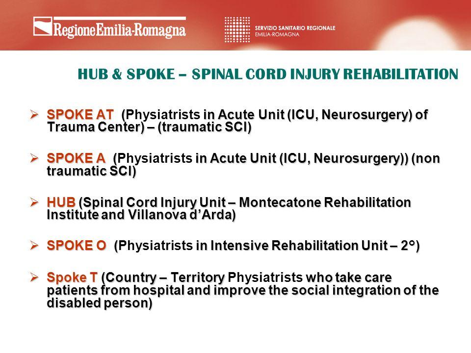 HUB & SPOKE – SPINAL CORD INJURY REHABILITATION