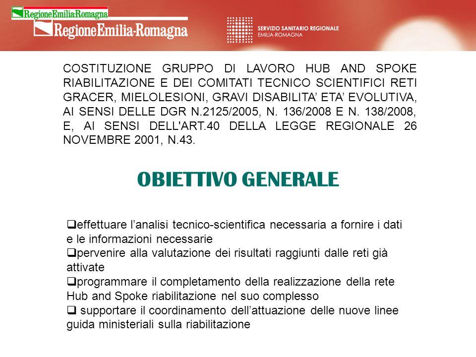 COSTITUZIONE GRUPPO DI LAVORO HUB AND SPOKE RIABILITAZIONE E DEI COMITATI TECNICO SCIENTIFICI RETI GRACER, MIELOLESIONI, GRAVI DISABILITA' ETA' EVOLUTIVA, AI SENSI DELLE DGR N.2125/2005, N. 136/2008 E N. 138/2008, E, AI SENSI DELL ART.40 DELLA LEGGE REGIONALE 26 NOVEMBRE 2001, N.43.