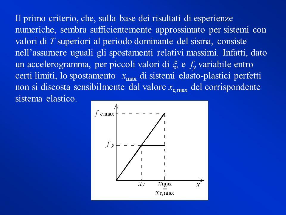 Il primo criterio, che, sulla base dei risultati di esperienze numeriche, sembra sufficientemente approssimato per sistemi con valori di T superiori al periodo dominante del sisma, consiste nell'assumere uguali gli spostamenti relativi massimi.