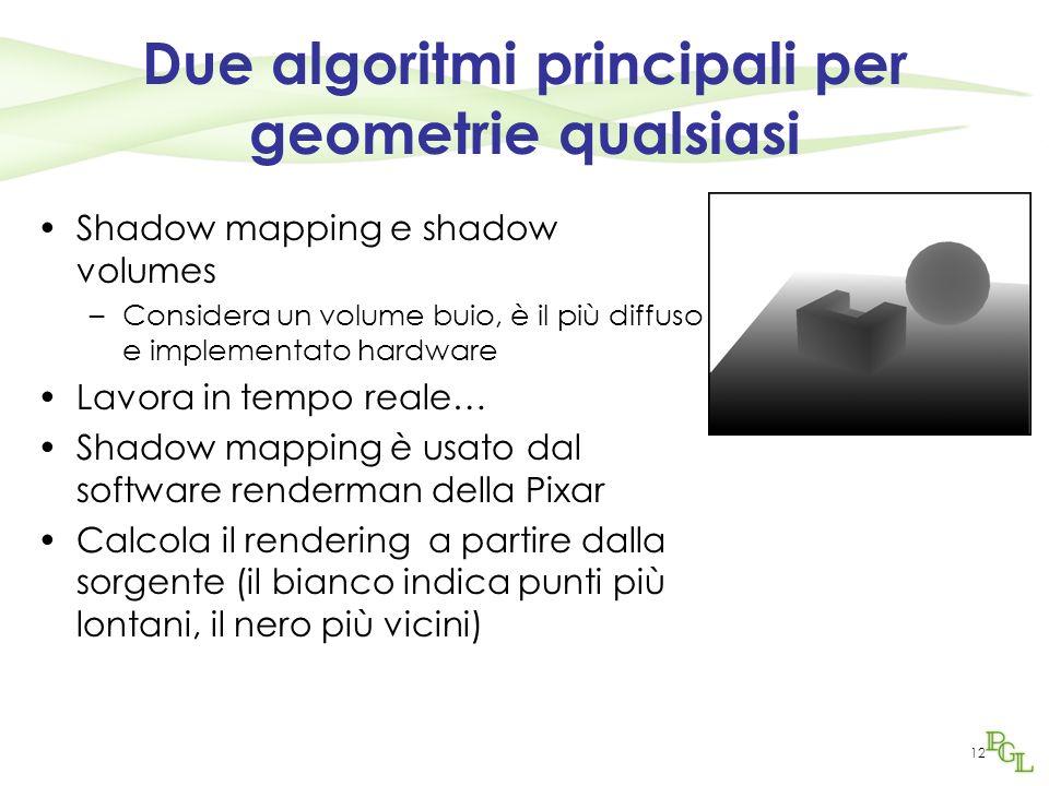Due algoritmi principali per geometrie qualsiasi