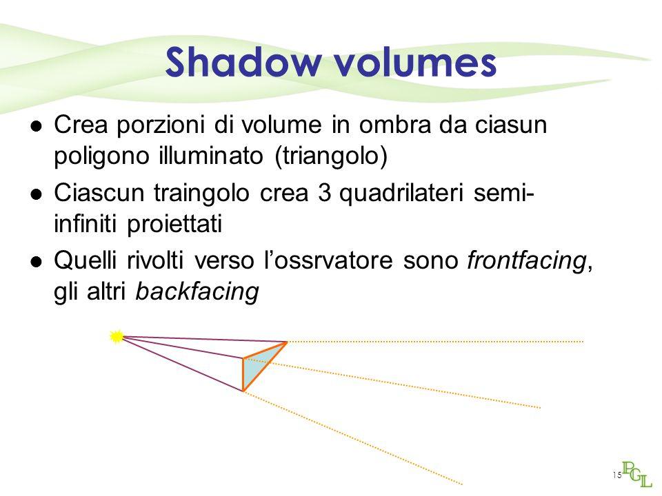 Shadow volumes Crea porzioni di volume in ombra da ciasun poligono illuminato (triangolo)