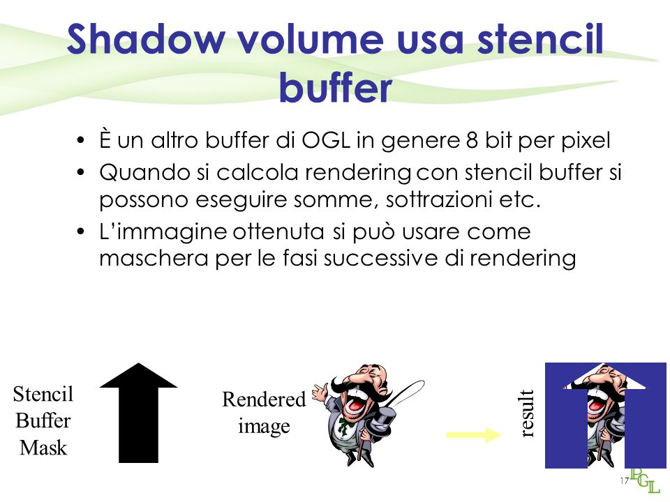 Shadow volume usa stencil buffer