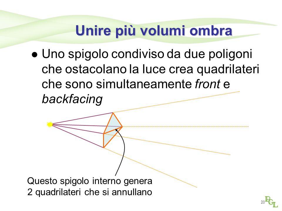 Unire più volumi ombra Uno spigolo condiviso da due poligoni che ostacolano la luce crea quadrilateri che sono simultaneamente front e backfacing.