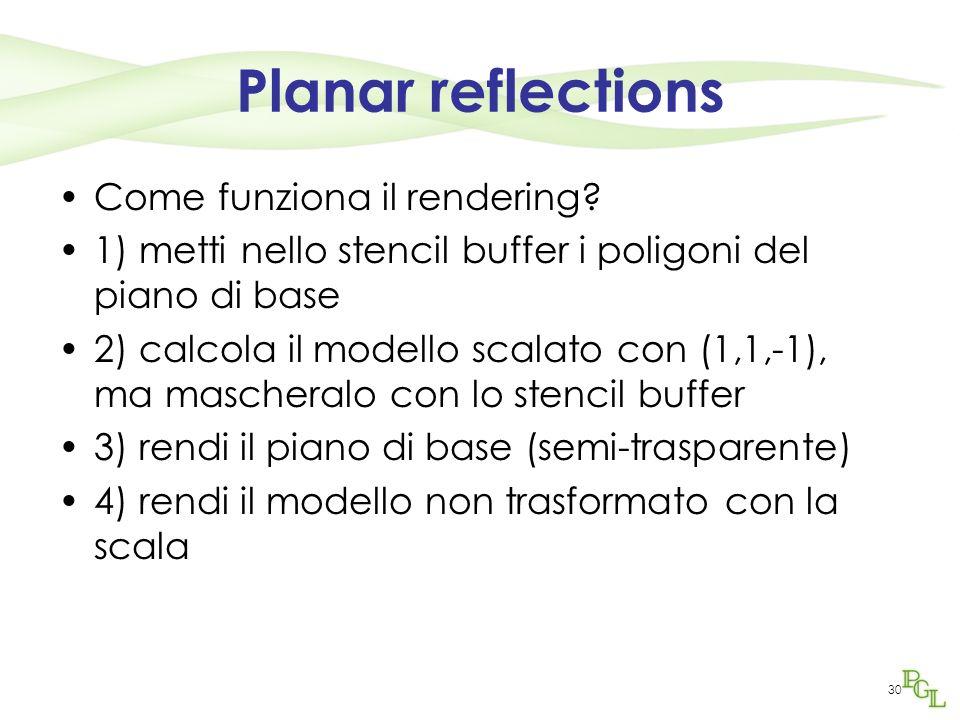 Planar reflections Come funziona il rendering