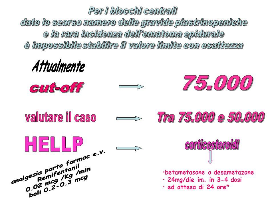 75.000 Tra 75.000 e 50.000 HELLP cut-off valutare il caso