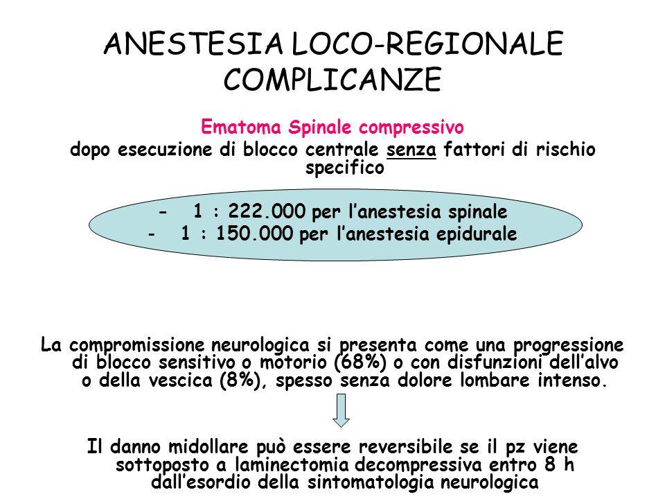 ANESTESIA LOCO-REGIONALE COMPLICANZE
