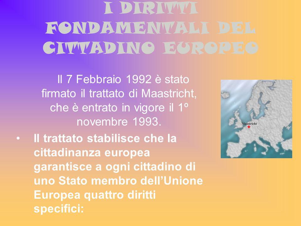 I DIRITTI FONDAMENTALI DEL CITTADINO EUROPEO