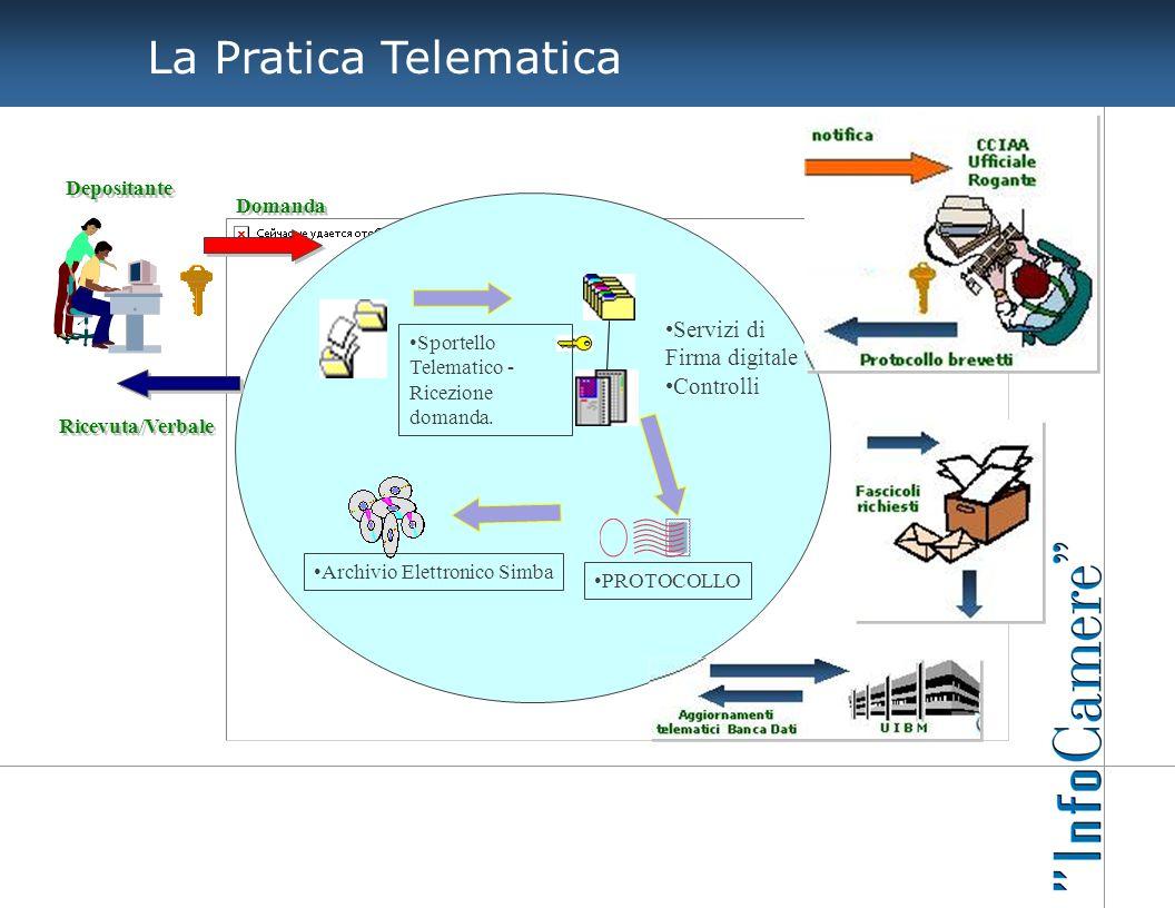 La Pratica Telematica •Servizi di Firma digitale •Controlli