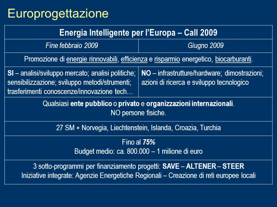Energia Intelligente per l'Europa – Call 2009
