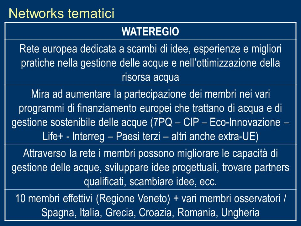 Networks tematici WATEREGIO