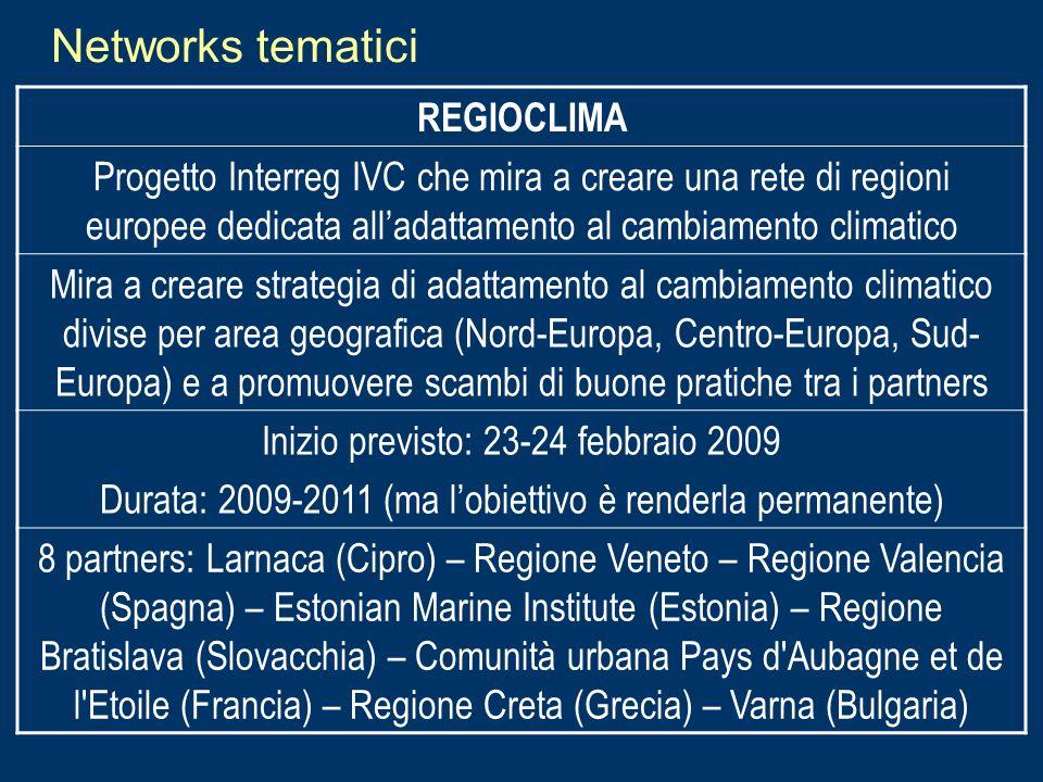 Networks tematici REGIOCLIMA
