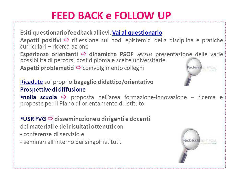 FEED BACK e FOLLOW UP Esiti questionario feedback allievi. Vai al questionario.