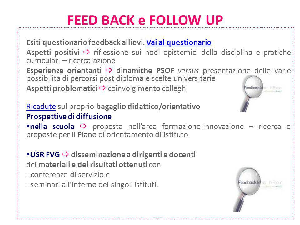 FEED BACK e FOLLOW UPEsiti questionario feedback allievi. Vai al questionario.