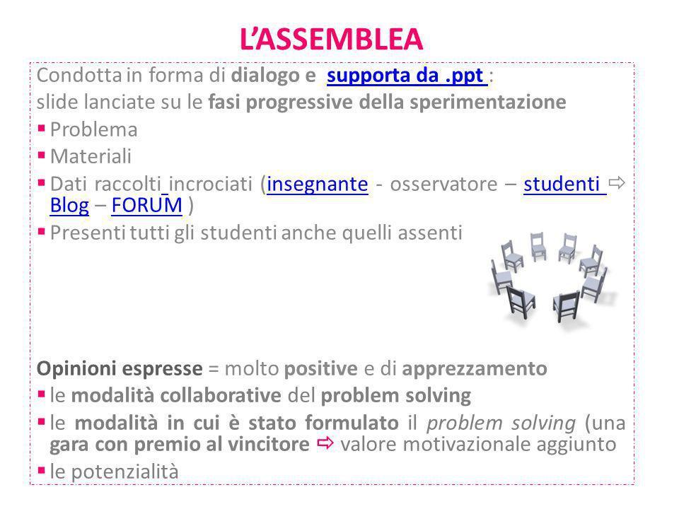 L'ASSEMBLEA Condotta in forma di dialogo e supporta da .ppt :