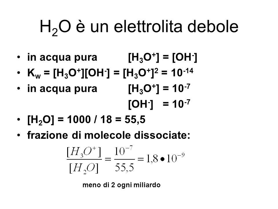 H2O è un elettrolita debole