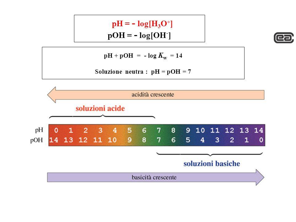 Soluzione neutra : pH = pOH = 7