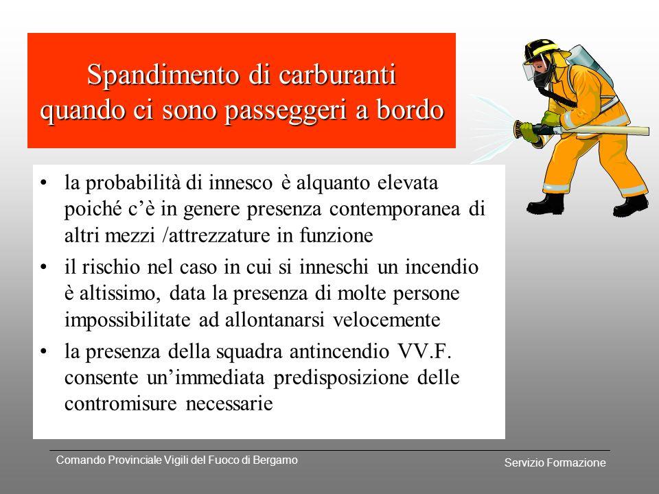 Spandimento di carburanti quando ci sono passeggeri a bordo