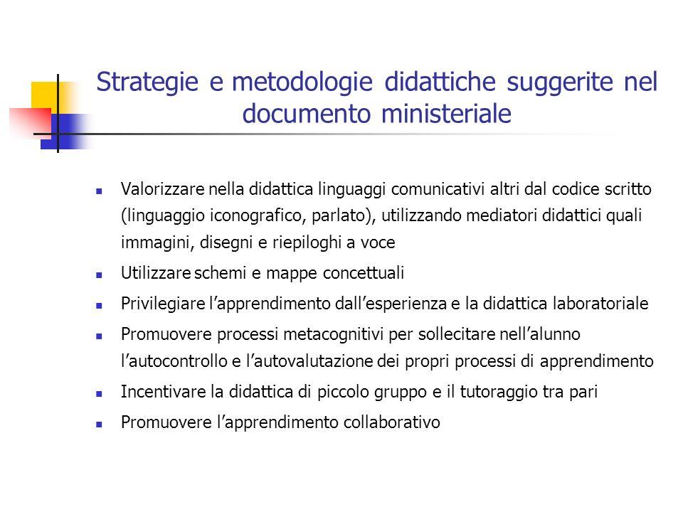 Strategie e metodologie didattiche suggerite nel documento ministeriale