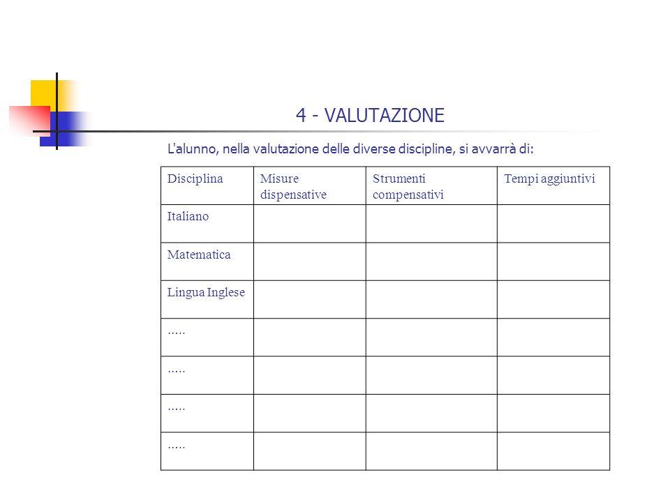 4 - VALUTAZIONEL alunno, nella valutazione delle diverse discipline, si avvarrà di: Disciplina. Misure dispensative.