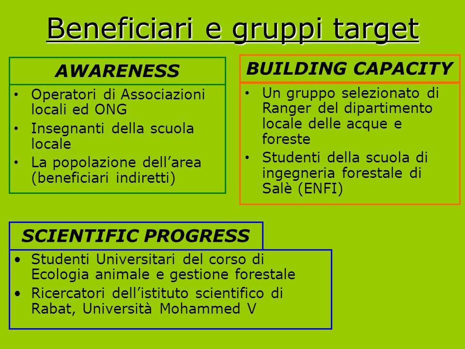 Beneficiari e gruppi target