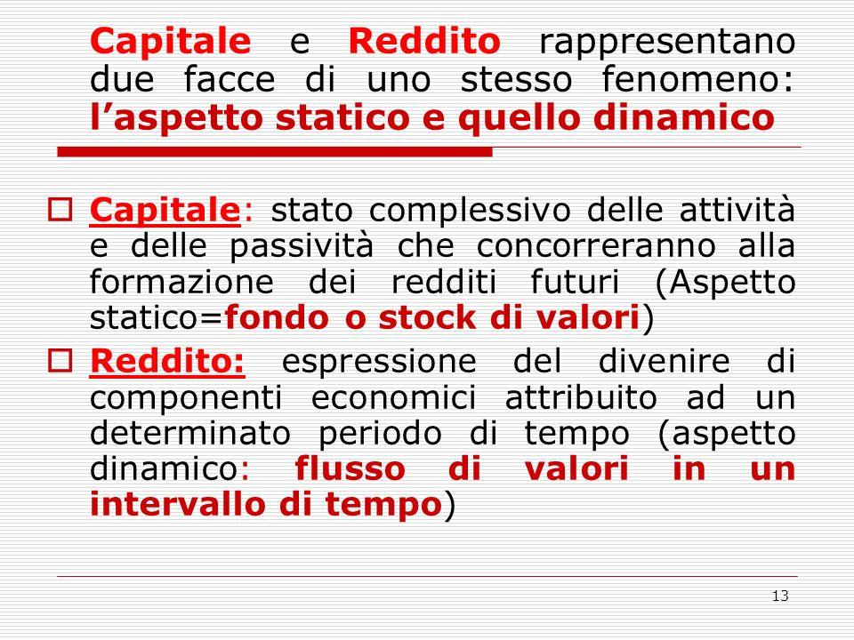 Capitale e Reddito rappresentano due facce di uno stesso fenomeno: l'aspetto statico e quello dinamico