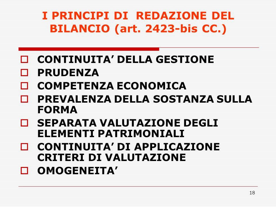 I PRINCIPI DI REDAZIONE DEL BILANCIO (art. 2423-bis CC.)