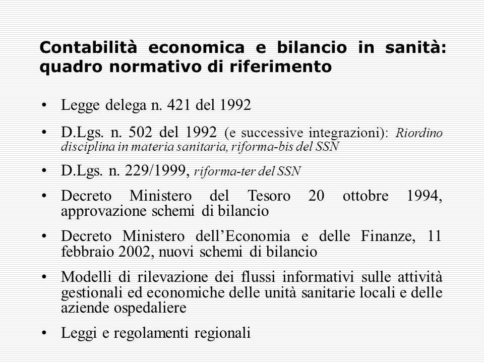 Contabilità economica e bilancio in sanità: quadro normativo di riferimento