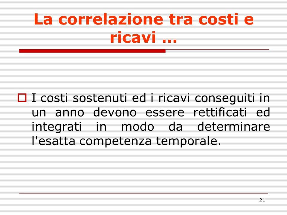 La correlazione tra costi e ricavi …