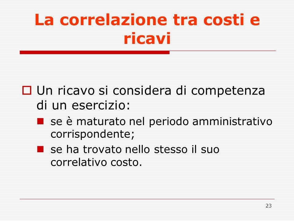 La correlazione tra costi e ricavi