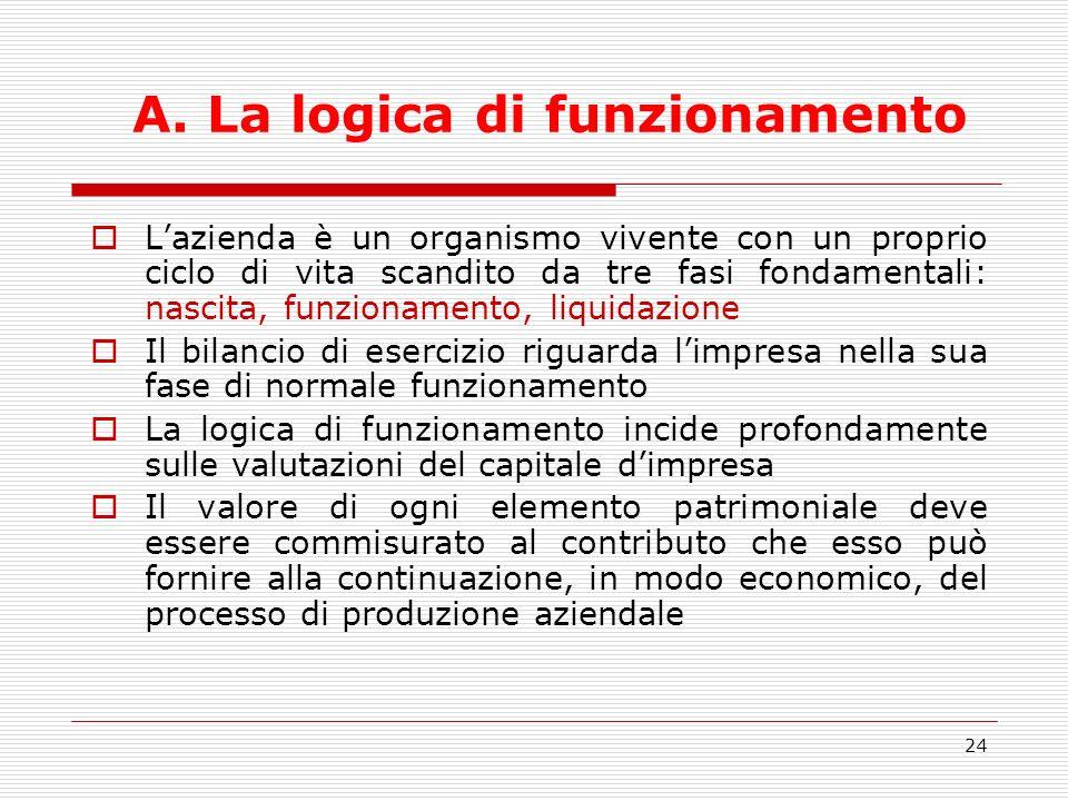 A. La logica di funzionamento