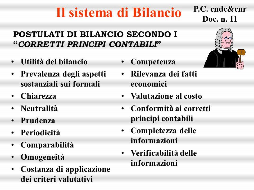 Il sistema di Bilancio P.C. cndc&cnr Doc. n. 11