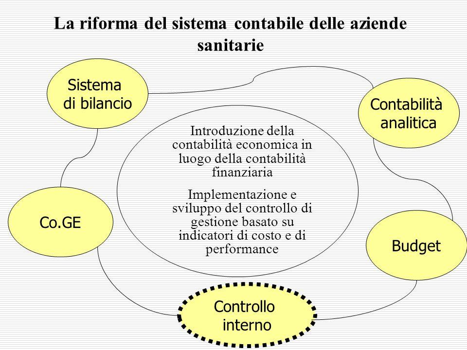 La riforma del sistema contabile delle aziende sanitarie