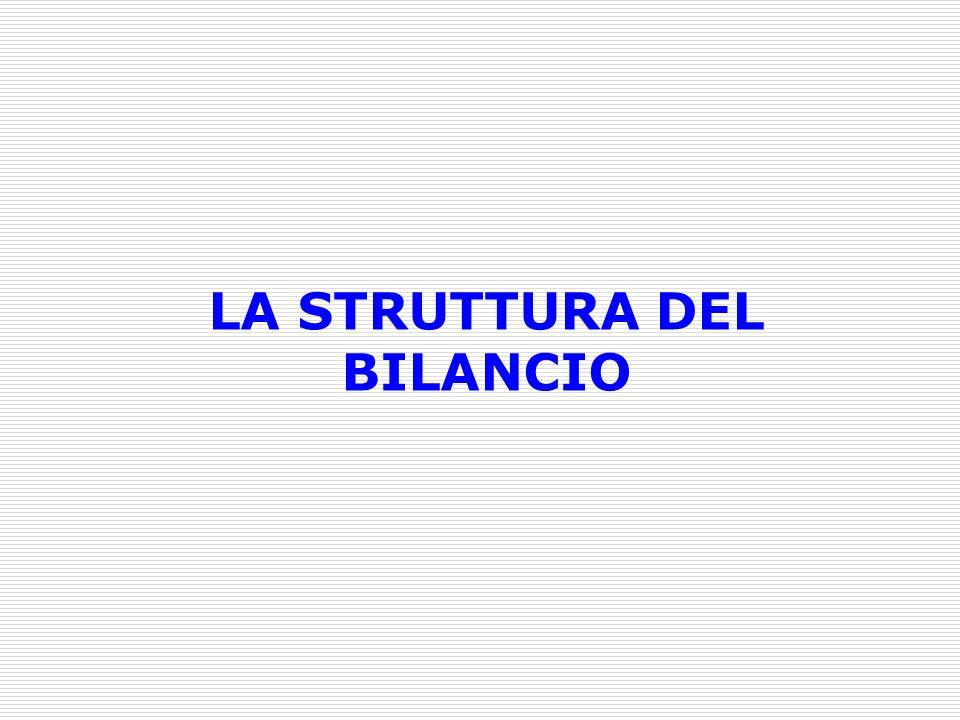 LA STRUTTURA DEL BILANCIO
