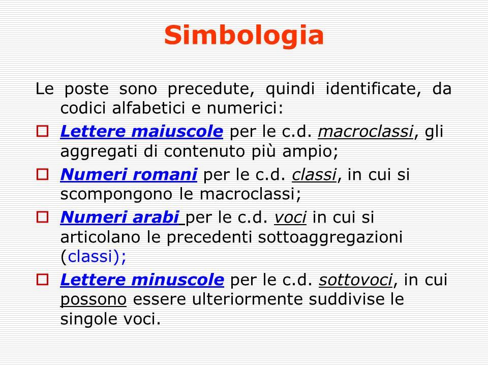 Simbologia Le poste sono precedute, quindi identificate, da codici alfabetici e numerici: