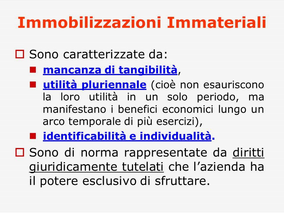 Immobilizzazioni Immateriali