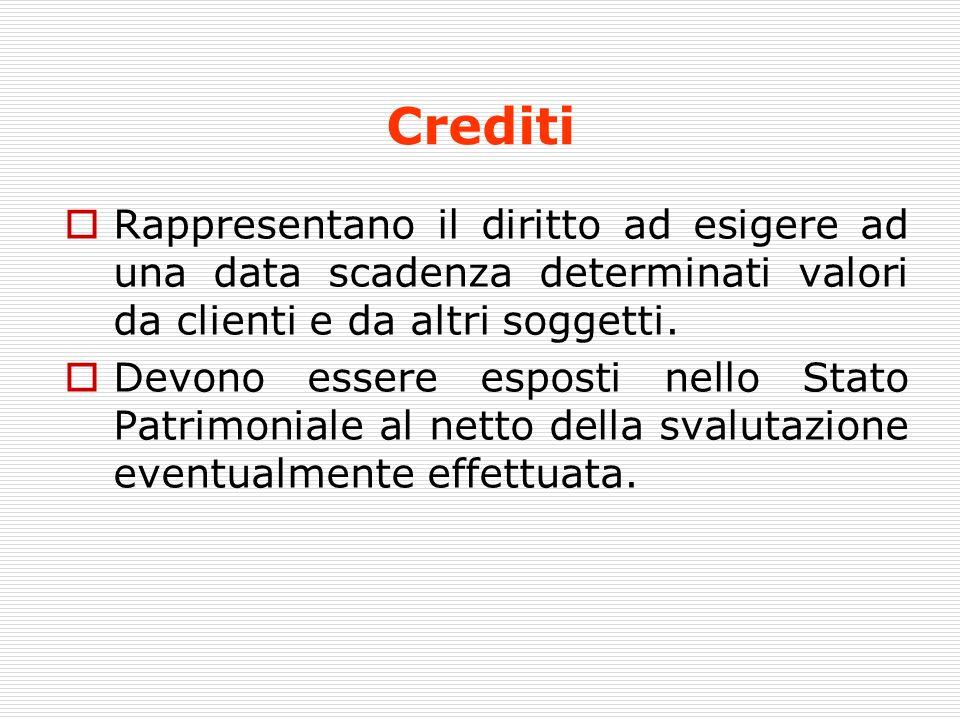 Crediti Rappresentano il diritto ad esigere ad una data scadenza determinati valori da clienti e da altri soggetti.